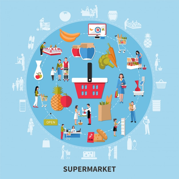 Supermarket composition Free Vector