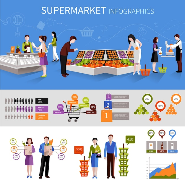 Supermarket People Infographics Free Vector