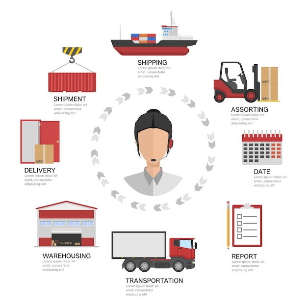 Supervision system transport logistics infographic template Free Vector