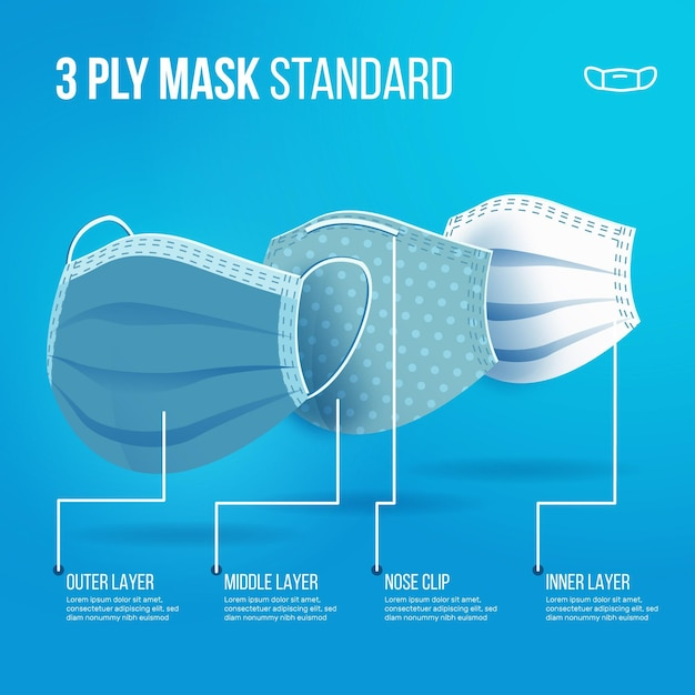 Surgical face masks three layer of protection Free Vector