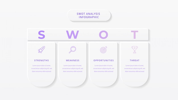 Swot analysis business infographic template Premium Vector