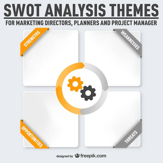 Swot analysis infographic Free Vector