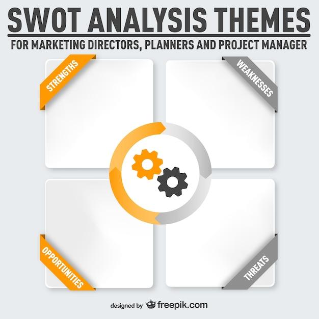 Swot Analysis Vectors Photos and PSD files – Free Swot Analysis