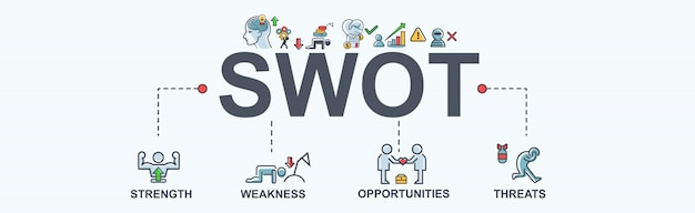 Swot banner infographic web icon for business. Premium Vector