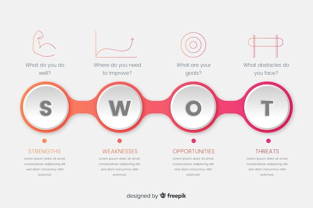 Swot graphic Free Vector