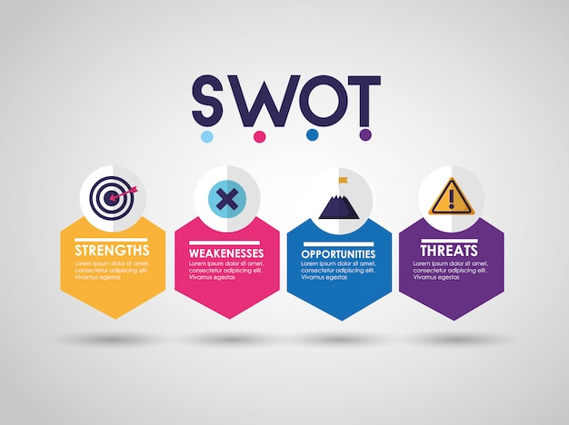 Swot - infographic analysis Free Vector
