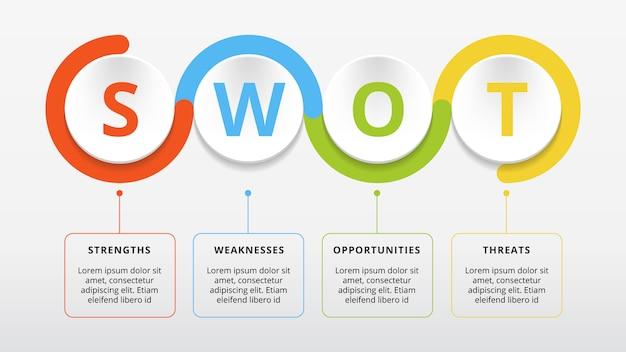 Swotテンプレートまたは戦略的計画のインフォグラフィックデザイン Premiumベクター
