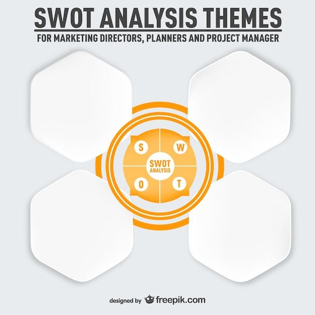 Swot分析インフォグラフィックデザイン 無料ベクター