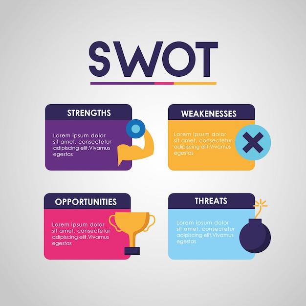 Swot-インフォグラフィック分析 無料ベクター