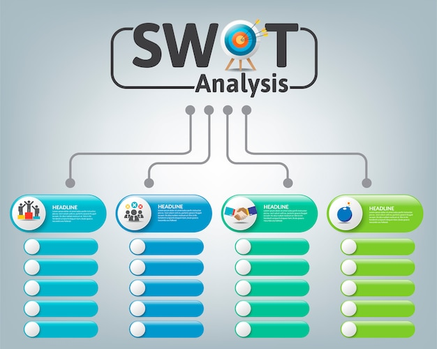Swot分析チャートのインフォグラフィック Premiumベクター