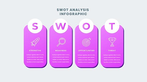 Swot分析ビジネスインフォグラフィックテンプレート Premiumベクター