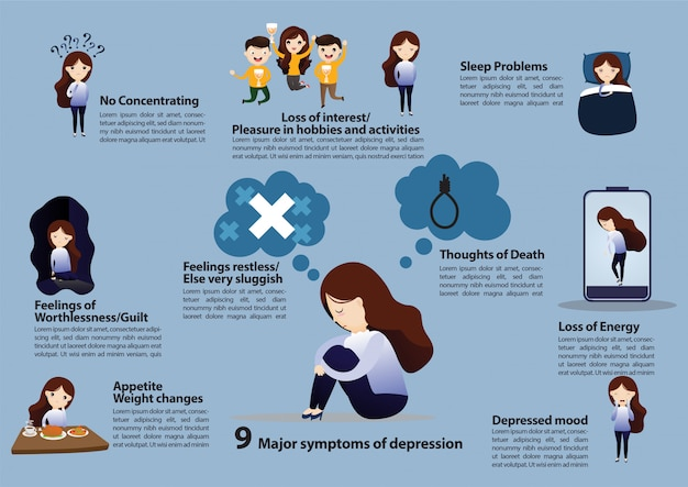Symptoms of depression Premium Vector