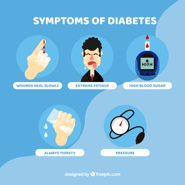 Symptoms of diabetes with flat design Free Vector