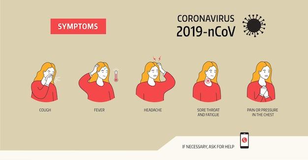 코로나 바이러스 2019-ncov의 증상. 인포 그래픽 그림 프리미엄 벡터