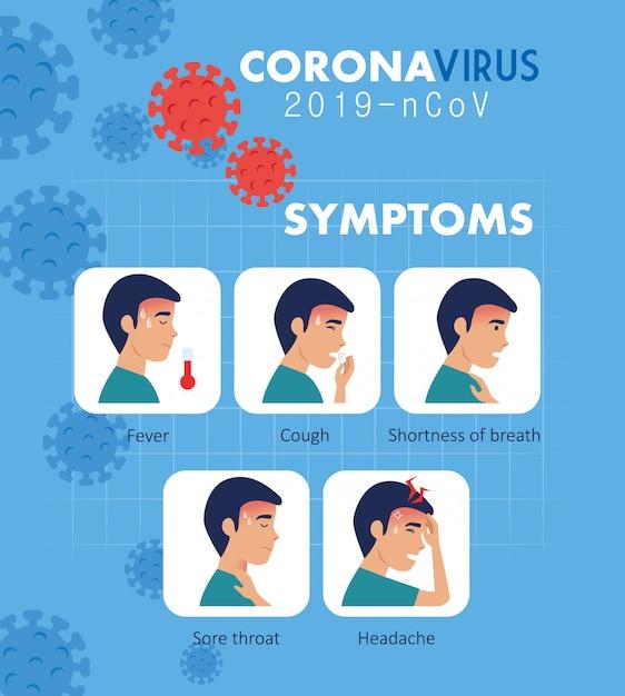 アイコン付きコロナウイルス2019 ncovの症状 無料ベクター