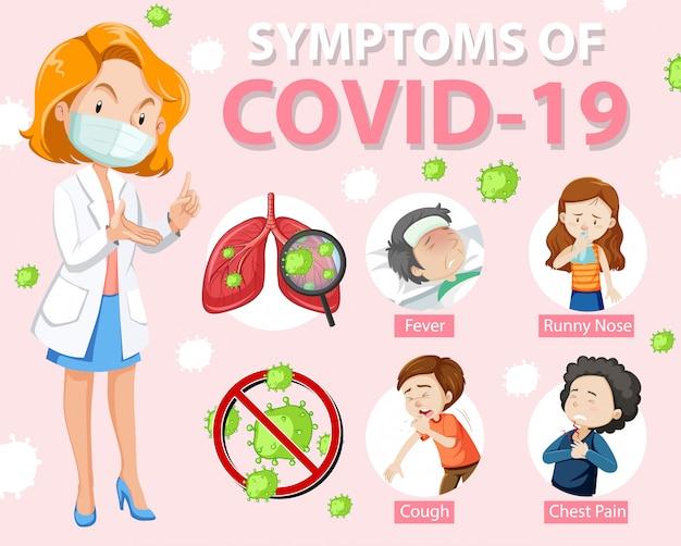 Covid-19またはコロナウイルスの漫画スタイルのインフォグラフィックの症状 無料ベクター