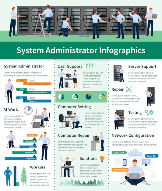System administrator infographics flat layout with ...