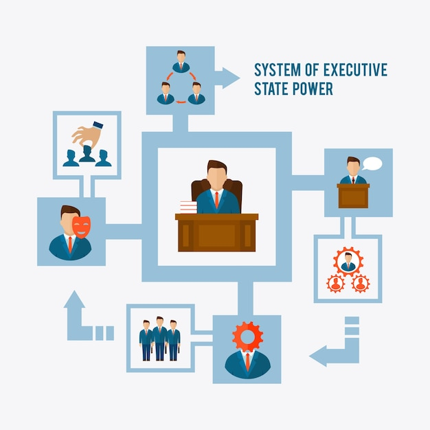 System of executive state power Free Vector