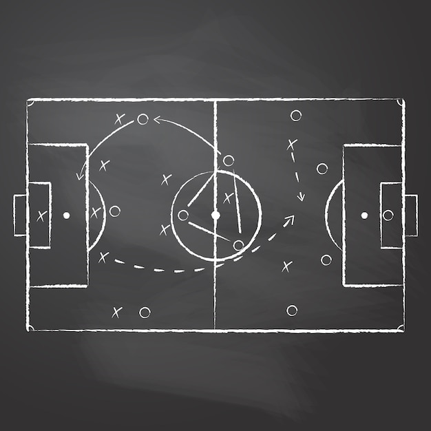 The tactical scheme football game drawn with the chalk on the black rubbed chalkboard. the soccer tactical scheme with two teams players and strategy arrows. Premium Vector