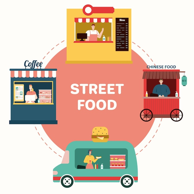 Take away food. set of cafe. flat vector illustration. vector illustration. street food and hygiene. barista, waiters and buyers Premium Vector