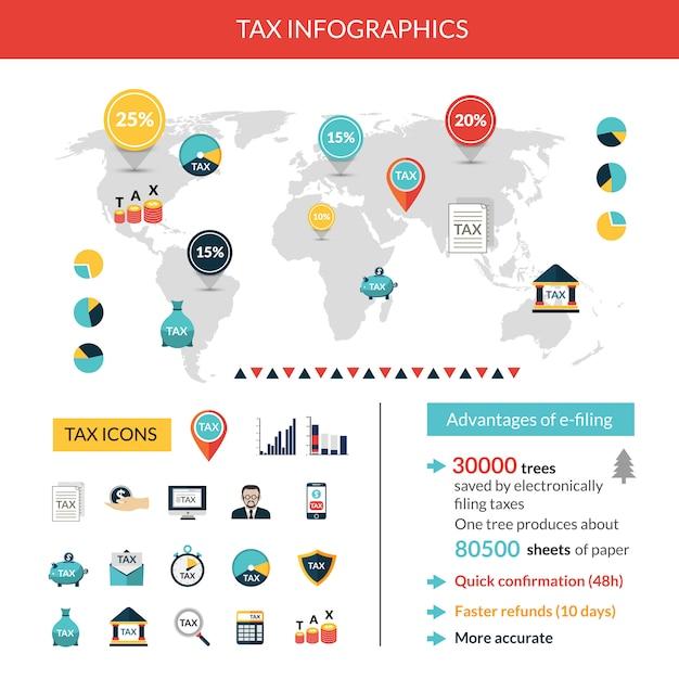 Tax infographics set Free Vector