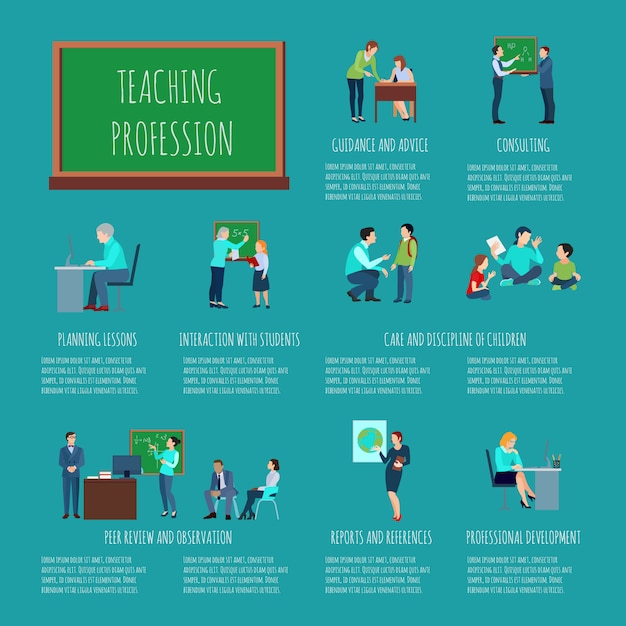 Teaching profession infographics Free Vector