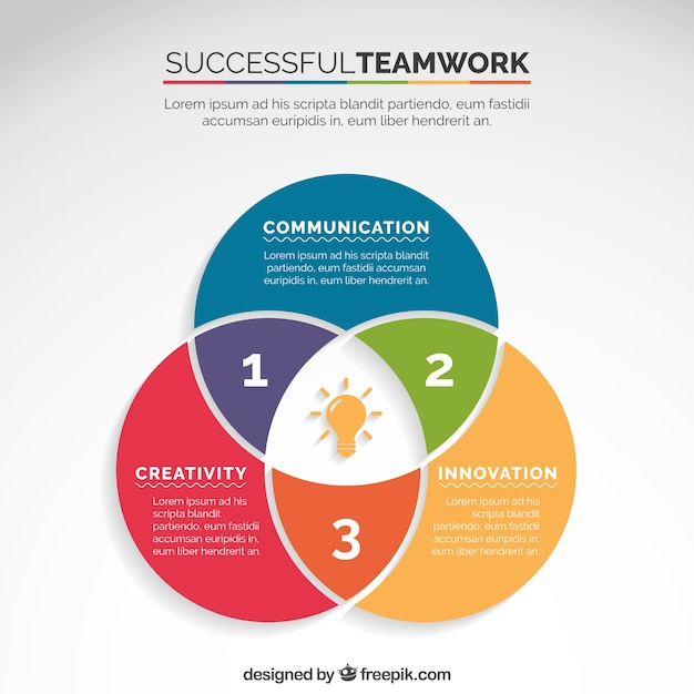 Teamwork diagram