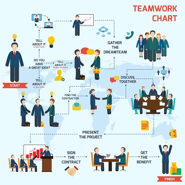Insieme infografica di lavoro di squadra con avatar di affari e illustrazione vettoriale mappa del mondo Vettore gratuito