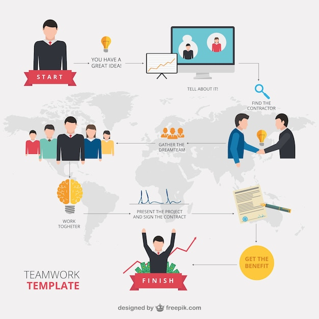 Teamwork template Free Vector