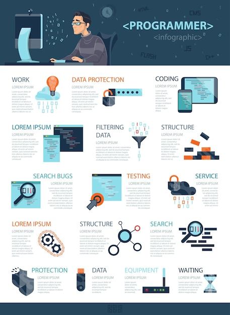 Technology coding infographic concept Free Vector