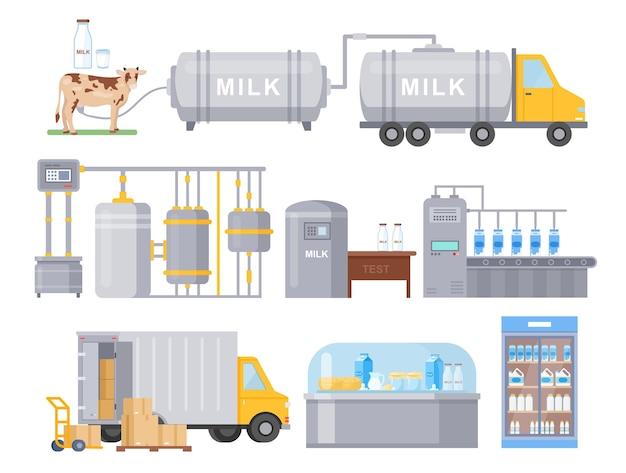 Технология производства молока, упаковка, доставка в магазин, продажа молока. молочный автоматизированный завод Premium векторы