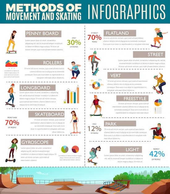 Teens skating infographics Free Vector