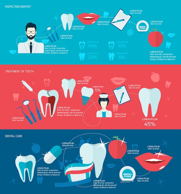 Teeth dental care mouth health banner set with\ inspection dentist treatment isolated vector illustration