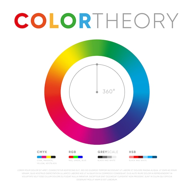 Template of color theory circle Premium Vector