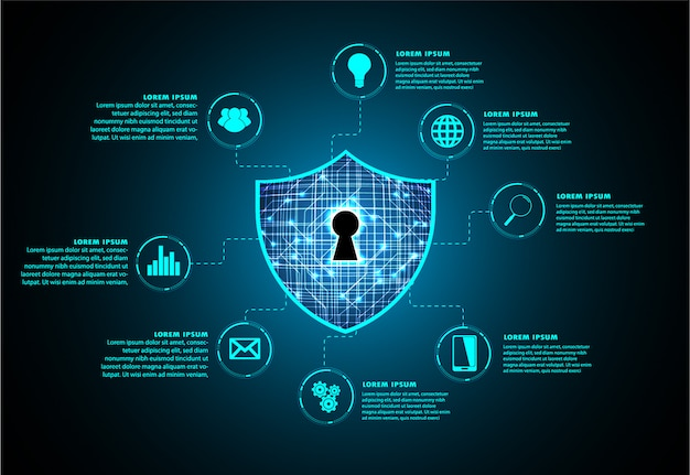 Text box, internet of things cyber technology, security Premium Vector