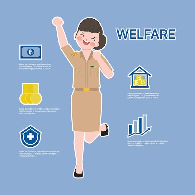 Thai government welfare benefits. infographic siam bangkok thai teacher character. Free Vector