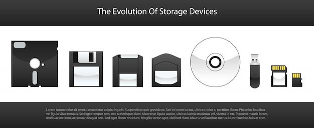 Эволюция устройств хранения. карты памяти от 2000-х годов до наших дней концепт-арт. Premium векторы