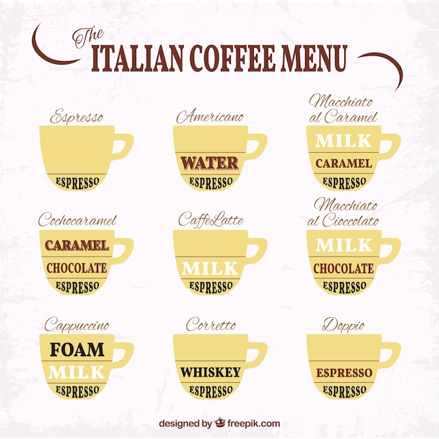 the italian coffee menu vector free download cup of coffee clip art transparent background cup of coffee clip art free
