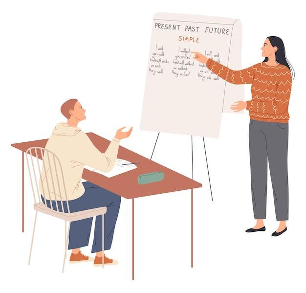 교사는 학생에게 학습 자료를 설명합니다. 영어 배우기. 프리미엄 벡터