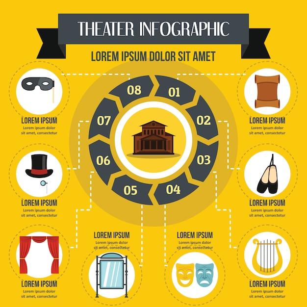 Theater infographic concept. Premium Vector
