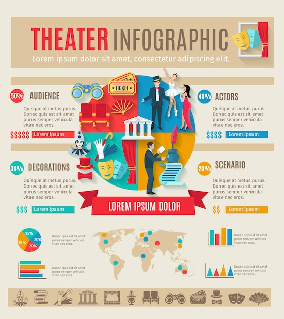 Theater infographics set with drama play symbols and charts Free Vector