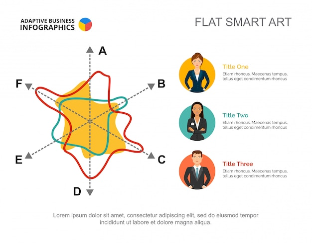 three colleagues and radar chart template for presentation vector