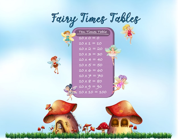 Time tables with fairy theme Premium Vector