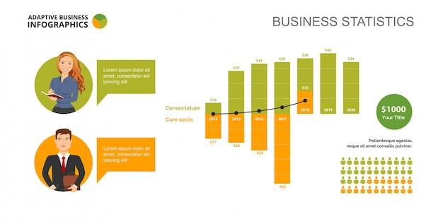 Timeline Chart Slide Template