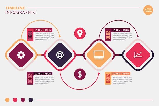 Хронология инфографики коллекции концепция Бесплатные векторы