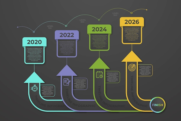 Timeline infographic collection Free Vector