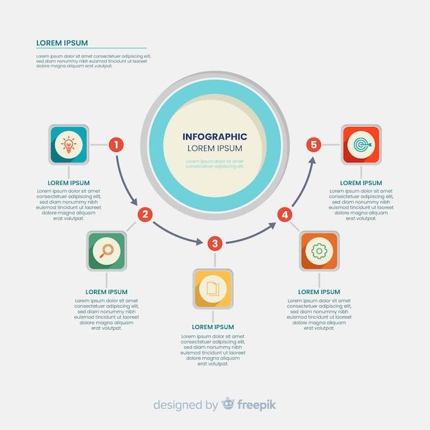 Сроки инфографики дизайн для маркетинга Бесплатные векторы