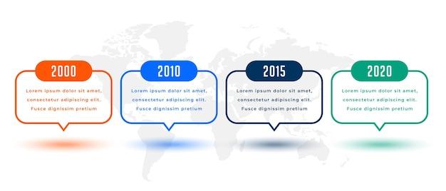 Modello di infografica timeline in quattro passaggi Vettore gratuito