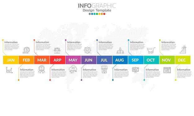 Mẫu đồ họa thông tin dòng thời gian minh họa KPI Premium Vector