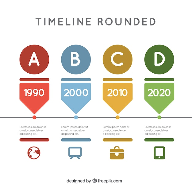 Timeline rounded